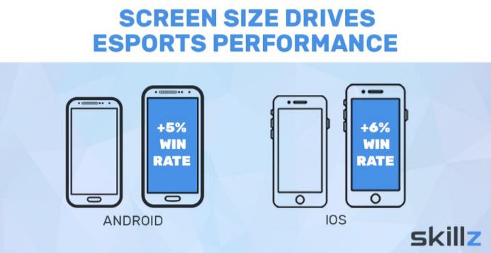 mobile esports