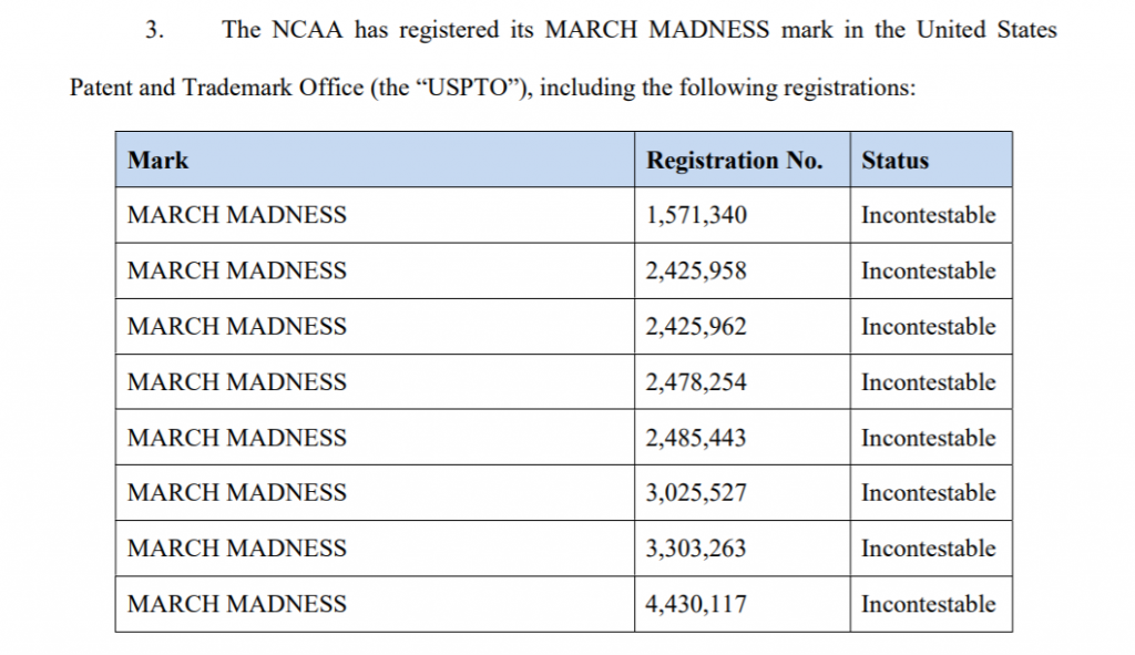 March Madness trademark registrations